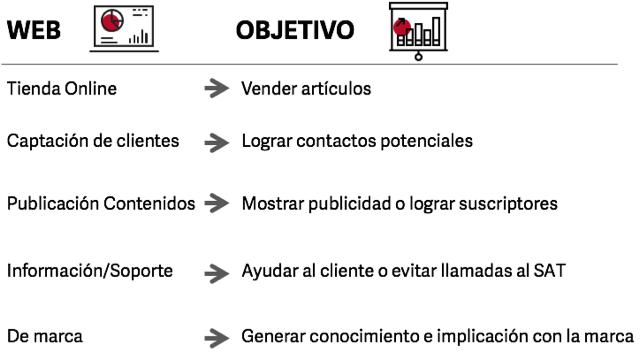 1-objetivos-principales-1