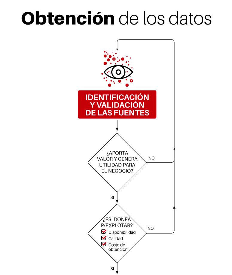 OBTENCION-DATOS-FASE-1-EAM