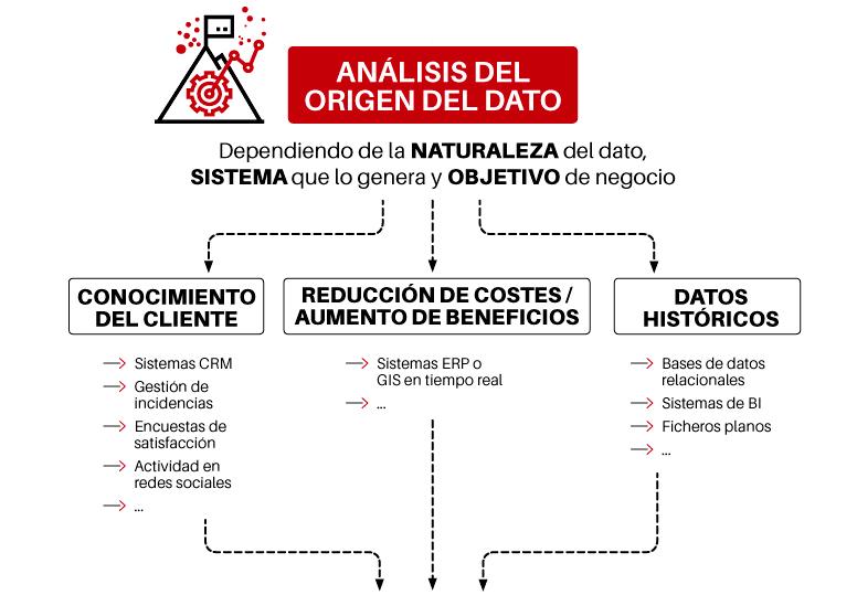 OBTENCION-DATOS-FASE-2-EAM