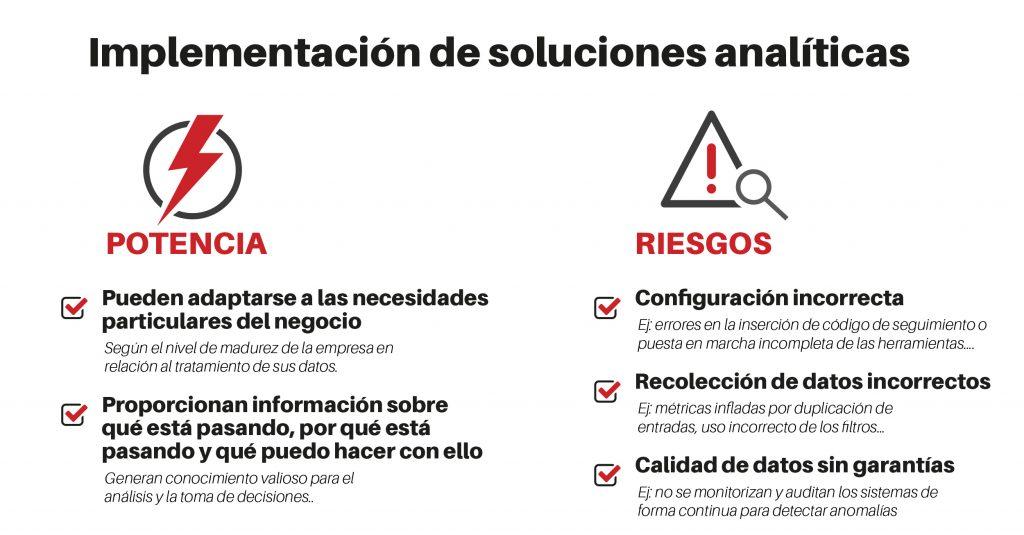 implementación soluciones analíticas