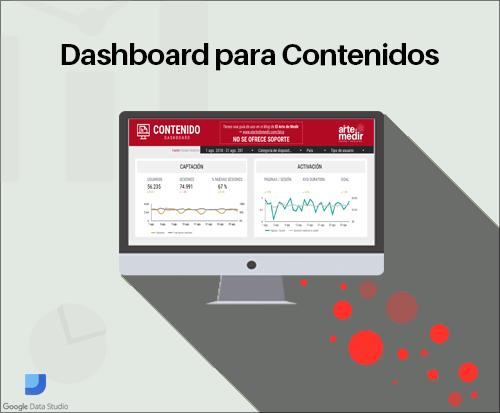 Dashboard para contenido