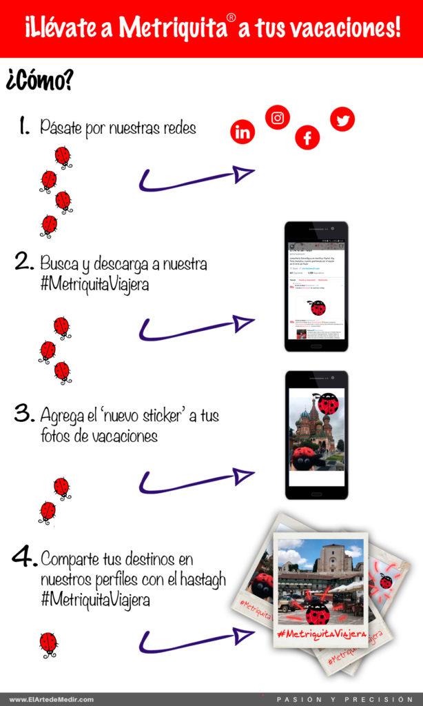 Infografía Metriquita